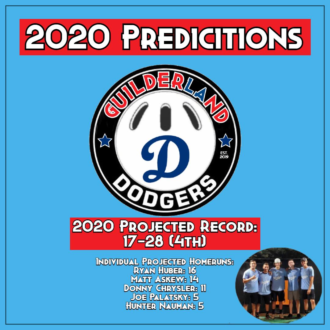 2020 PREDICTIONS dODGERS