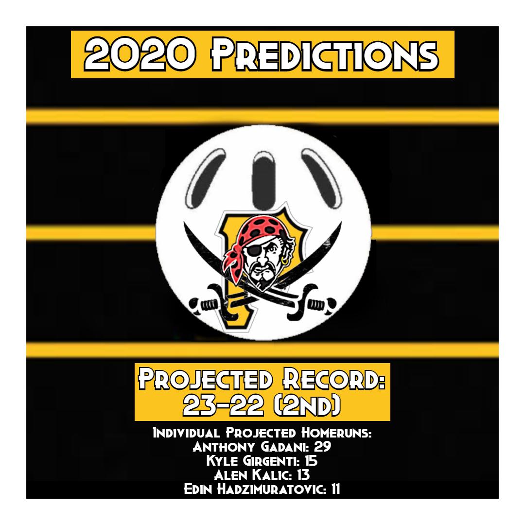 2020 PREDICTIONS PIrates